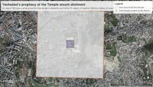 third temple land allotment1