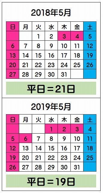 2019年の5月カレンダー