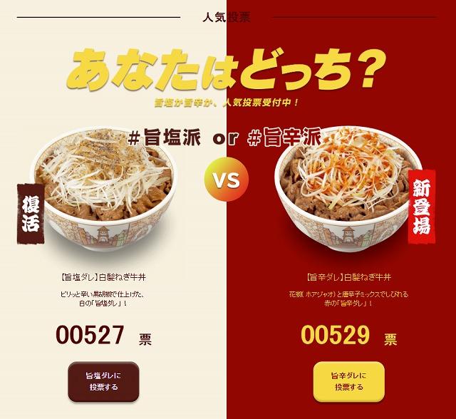白髪ねぎ牛丼の人気投票