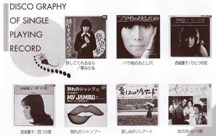 SP-discograph