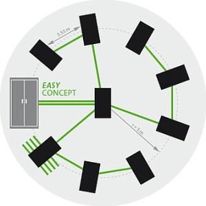 Werkzeugmaschinenbau_Konzept-Easy