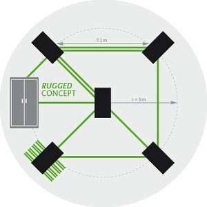 Werkzeugmaschinenbau_Konzept-Rugged