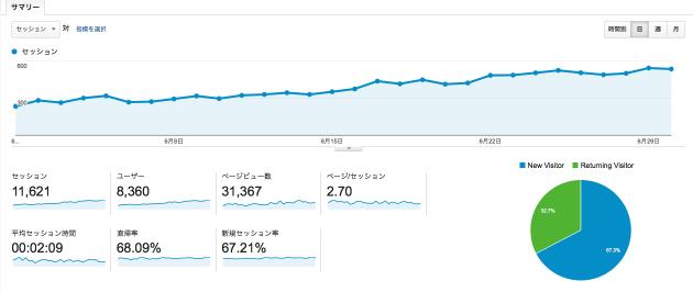 スクリーンショット 2014-07-03 16.01.05