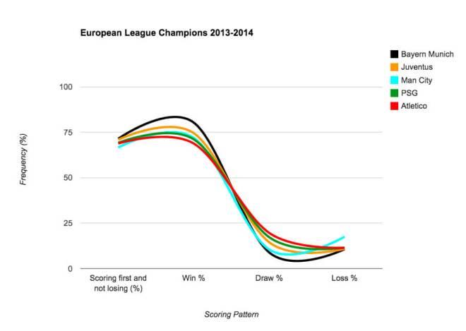 ELC 2013-2014
