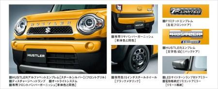 新型ハスラー特別仕様車【FリミテッドⅡ】