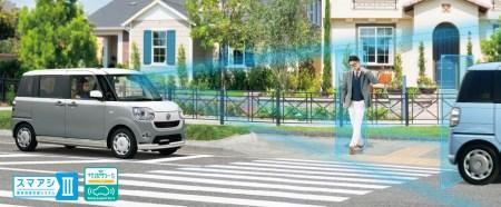 新型ムーヴキャンバス安全性能画像