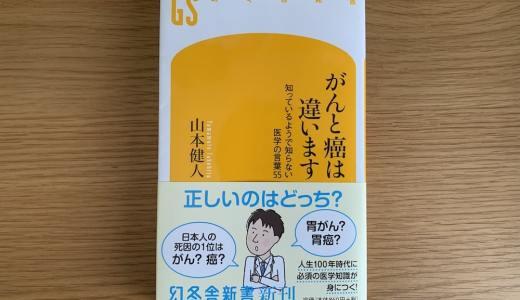 新刊「がんと癌は違います 知っているようで知らない医学の言葉55」が発売されます