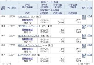 【株主優待クロス取引】フライングクロスでクリレス取れず(´・ω・`)