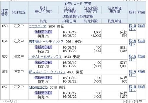 【株主優待クロス取引】フライングクロスでクリレス取れず(´・É・`)