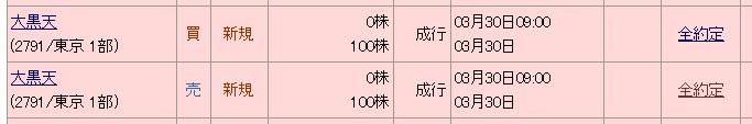 大黒天物産 (2791)
