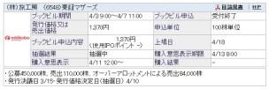 IPO抽選結果 旅工房(6548)