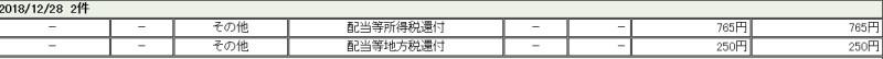 松井証券:1,015円
