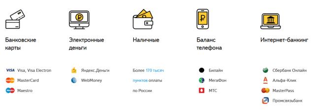 Screenshot 1 - Заказ и оплата Вашей покупки в нашем магазине