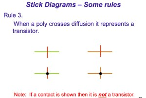 Stick Diagram some rules   My notes