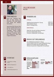 CV-Al-Lukman