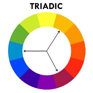 skema warna triadic