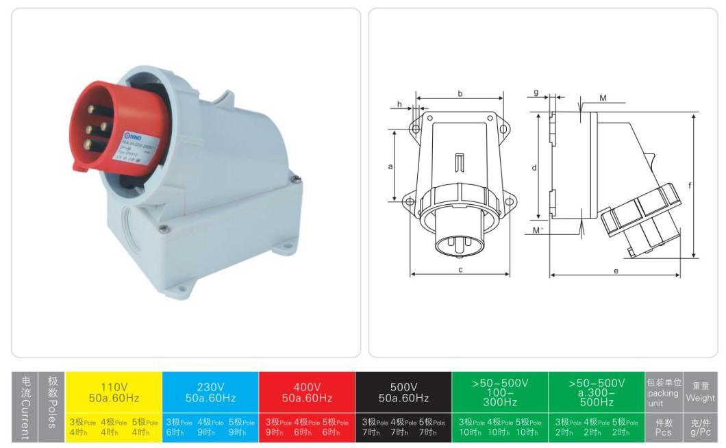 Pole V Plug Wiring Diagram on 120v wiring-diagram, nema l14-30p wiring-diagram, leviton switches wiring-diagram, 277v wiring-diagram, 24v wiring-diagram, 220v wiring-diagram, nema l14-30r wiring-diagram, 110v wiring-diagram, 240v wiring-diagram, nema 6-20r wiring-diagram,