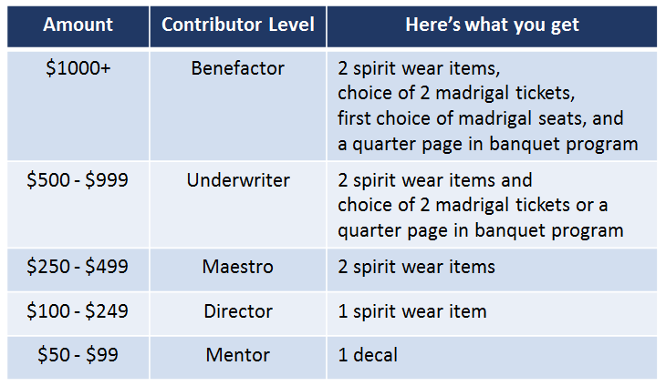Booster-Contribution-Levels without wording