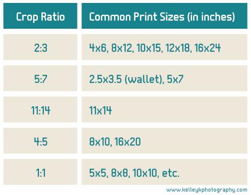 crop-ratios-print-sizes-KelleyKPhotography-SmyrnaGA