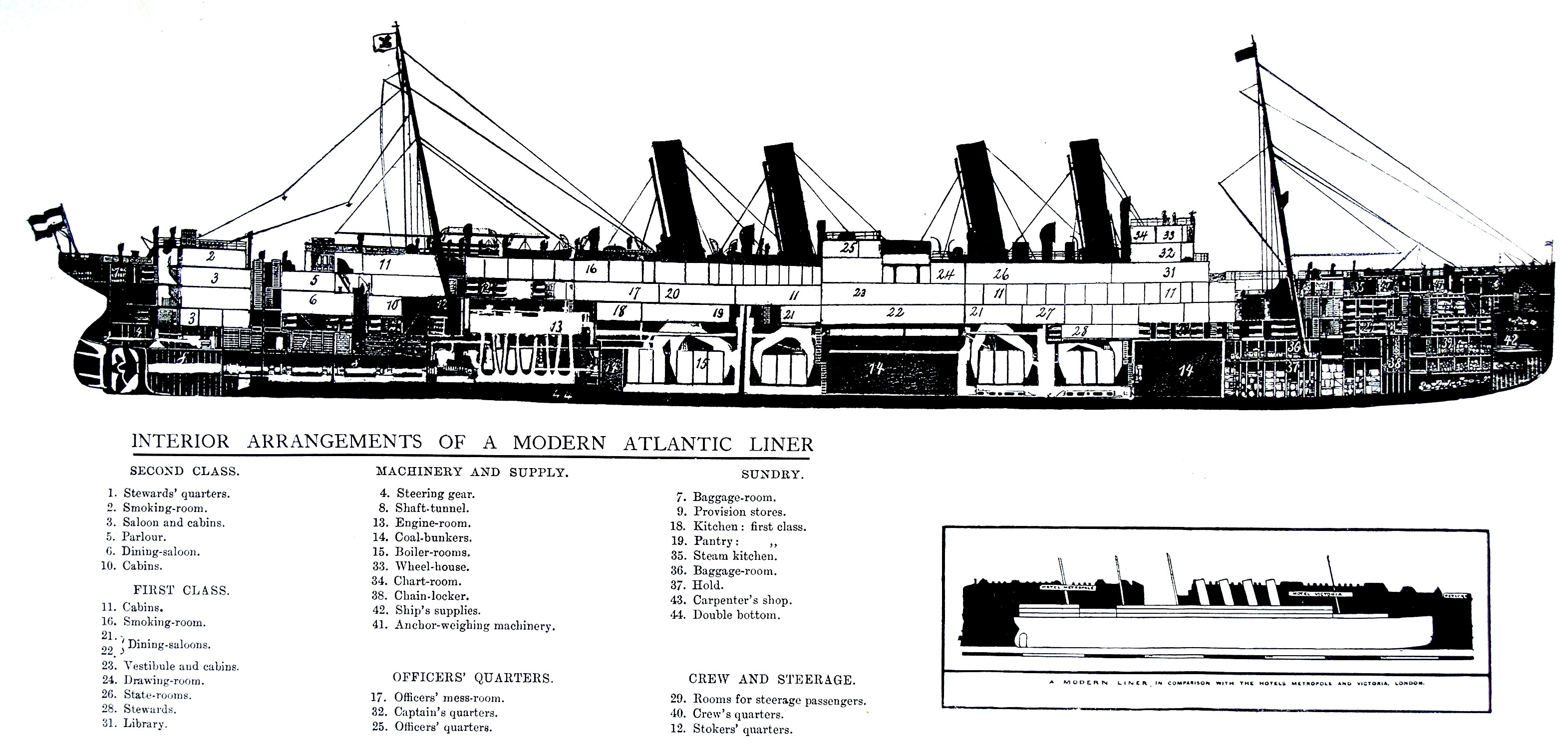Steamers Ships And Search
