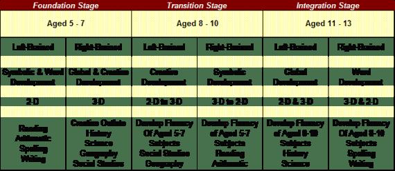 stagechart