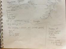 I made a list in my sketch book