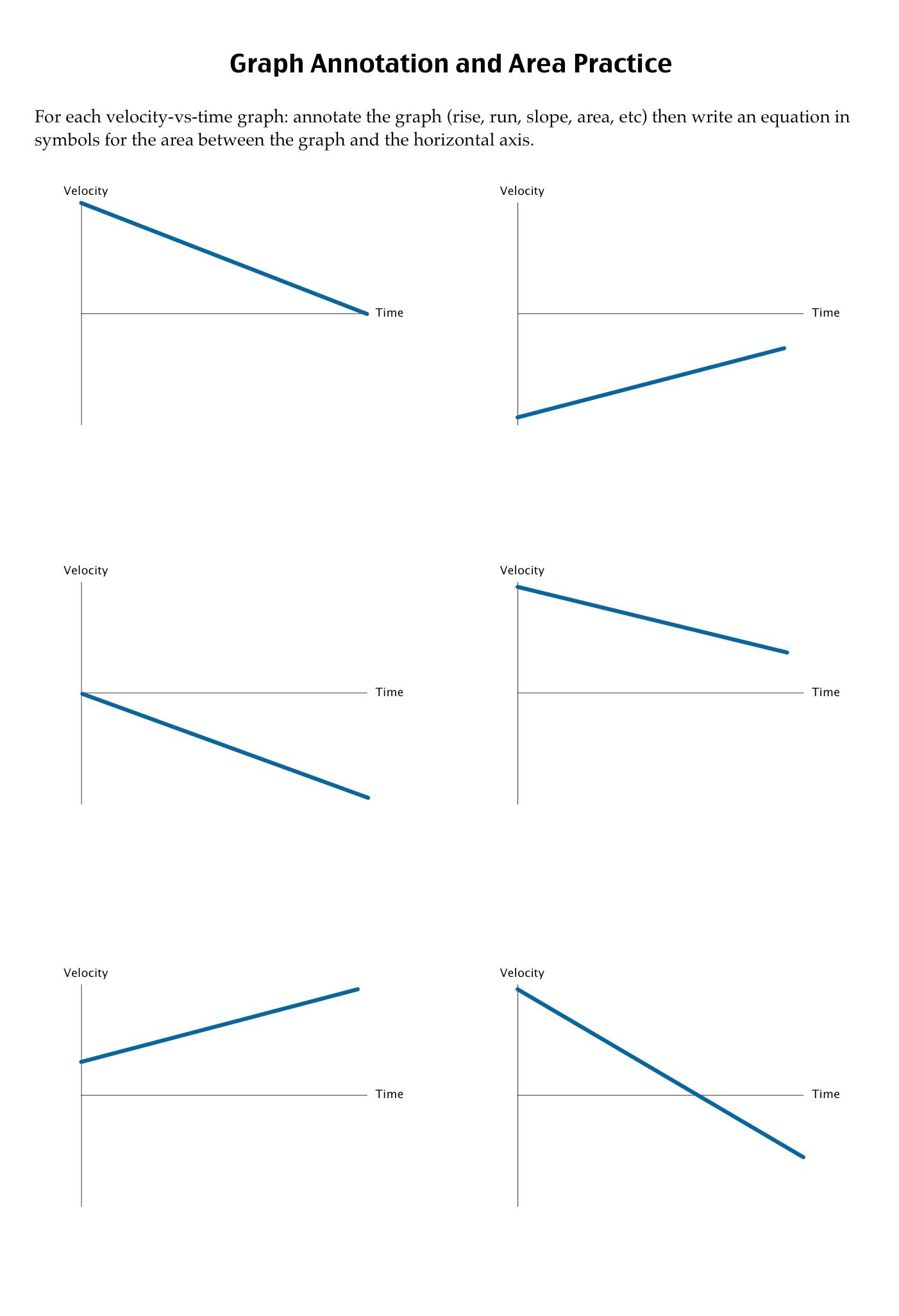 Velocity Graphs Into Equations Physics Blog
