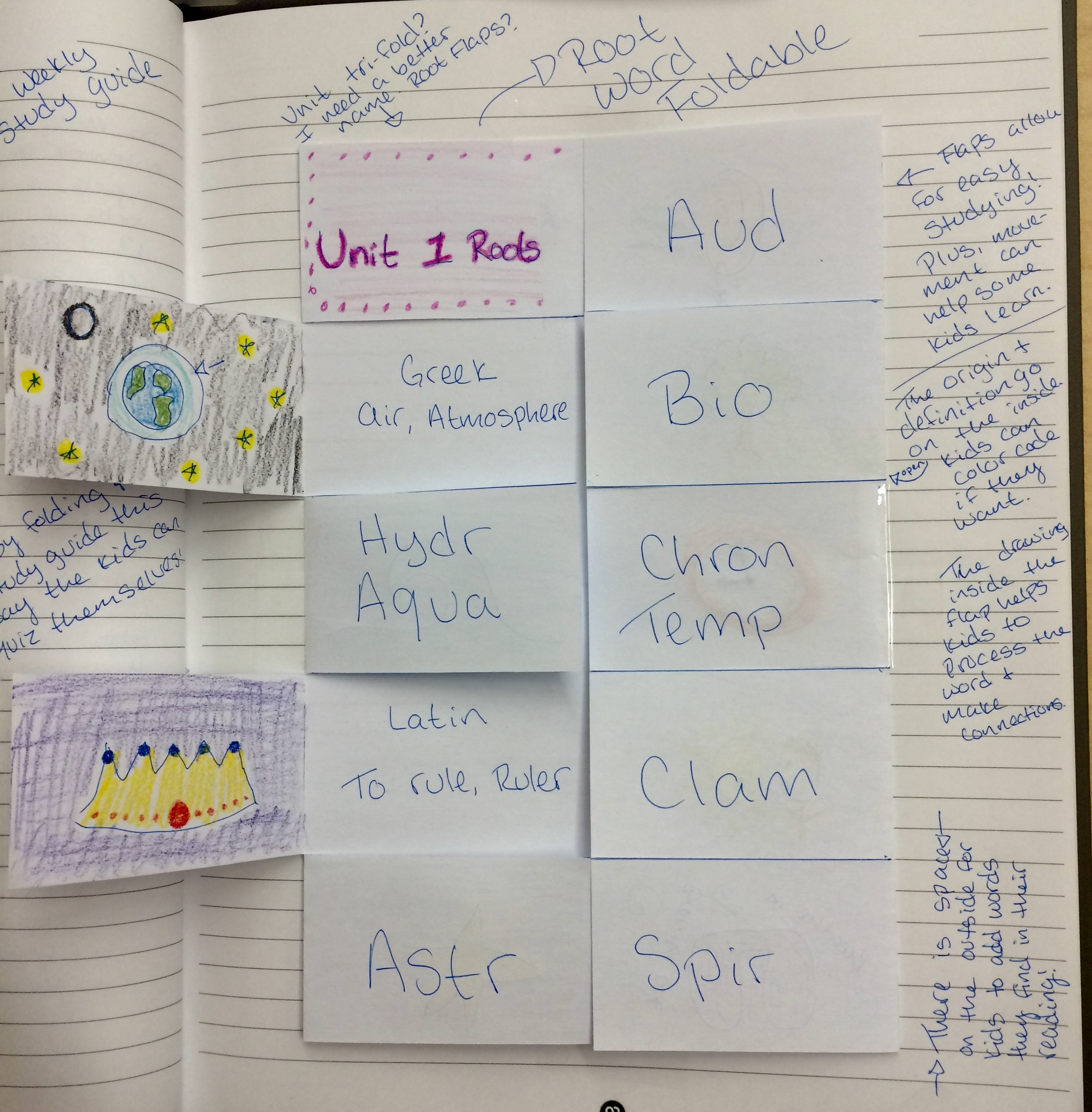 Vocabulary And The Interactive Student Notebook
