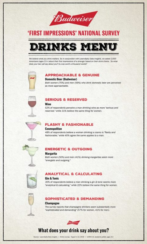drink-impressions-infographic-1000px