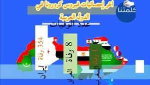 فيروس كورونا بالدول العربية