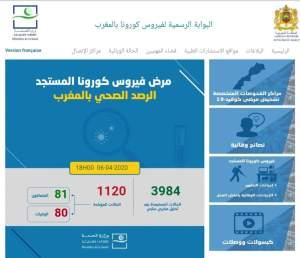 تسجيل 130 حالة إصابة مؤكدة جديدة بفيروس كورونا المستجد
