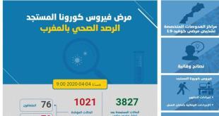 المغرب يتعدى عتبة 1000 مصاب بفيروس كورونا