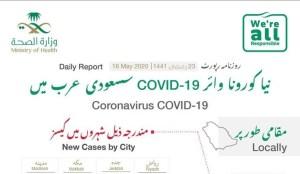 توزيع الحالات الجديدة لفيروس كورونا في السعودية