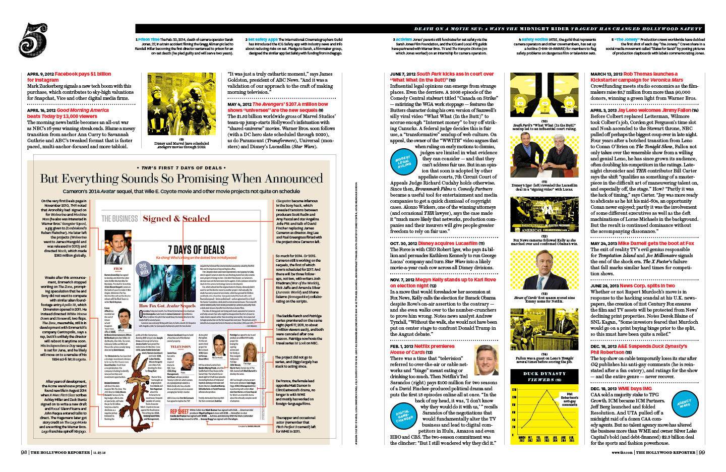 33 Defining Moments of the Past 5 Years / The Hollywood Reporter / 11.27.15 / kelsey stefanson / art direction + graphic design / yeskelsey.com