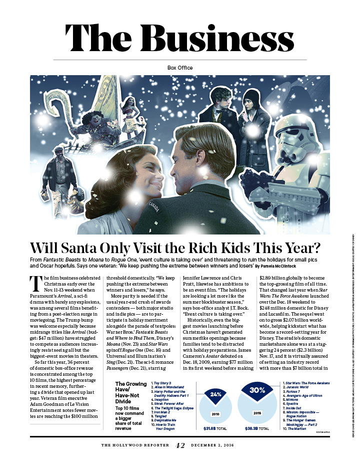 Holiday Movie Preview / The Hollywood Reporter / 12.2.16 / kelsey stefanson / art direction + graphic design / yeskelsey.com