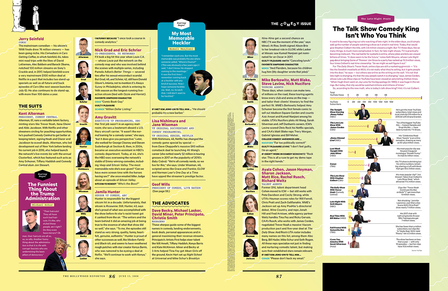 The 40(ish) Most Powerful People in Comedy / The Hollywood Reporter / 6.13.18 / kelsey stefanson / art direction + graphic design / yeskelsey.com