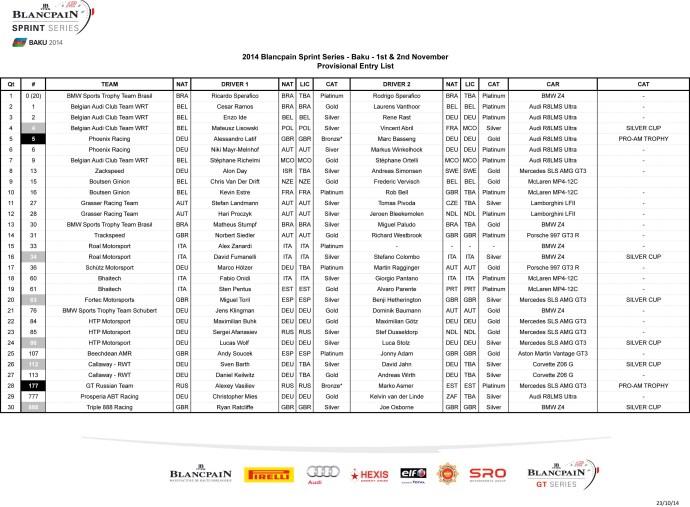 2014 Blancpain Sprint Series - Baku - Provisional Entry List 23o