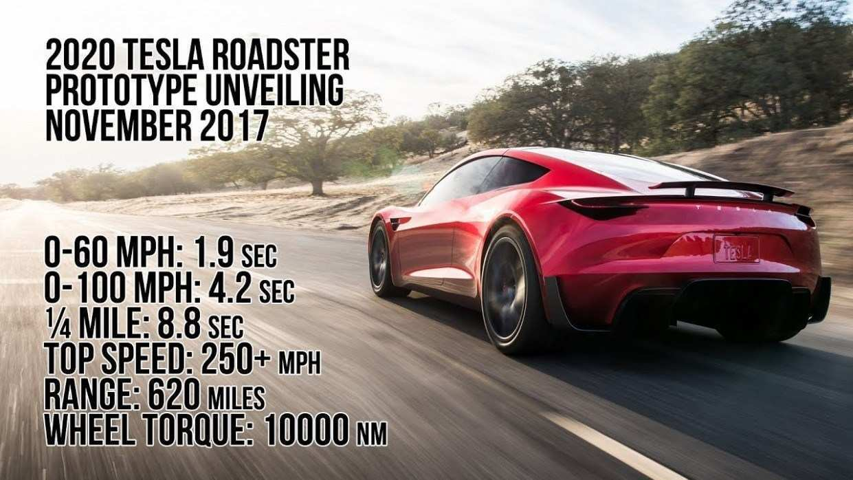Tesla Roadster Returns Promises 0 60 Mph In 1 9 Sec