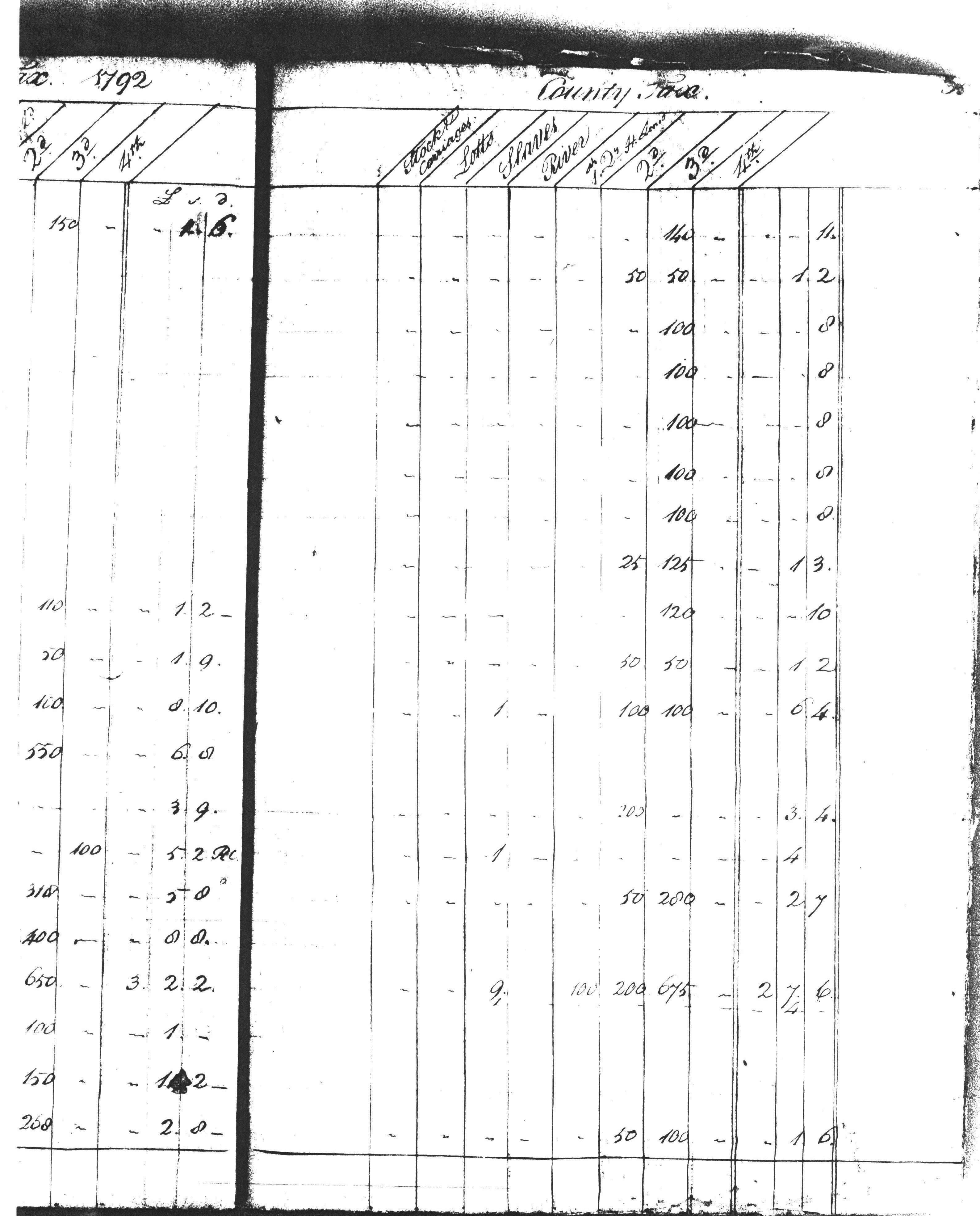 1839 SC MAP Orangeburg Pickens County Old South Carolina History      HUGE