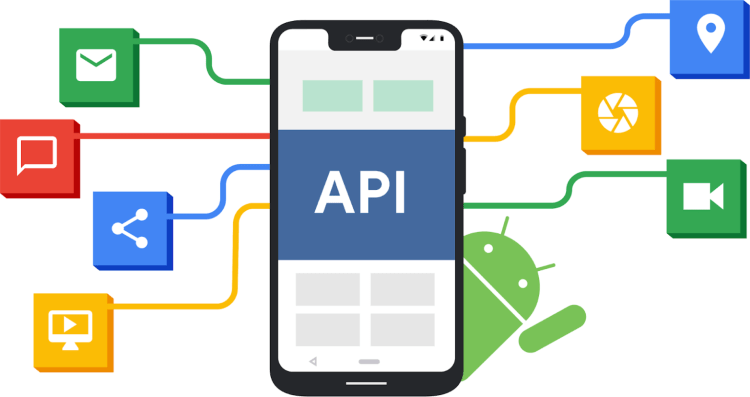 What is the api? What is it used for?