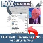 Fox Poll Sanders has 70% of California Vote