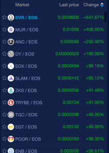 eos trading pairs