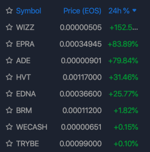 cryptocurrency market winners