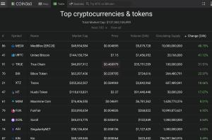 top gaining tokens