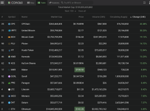coin360 cryptocurrency market cap