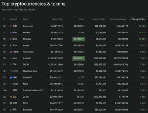 coin360.io's crypto market