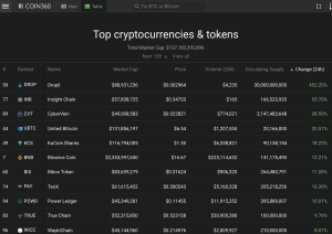 Cryptocurrency market leaders