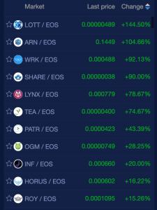 NewDex crypto market