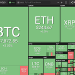Positive Green Cryptocurrency News #131
