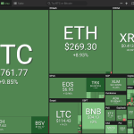 Positive Green Cryptocurrency News #134